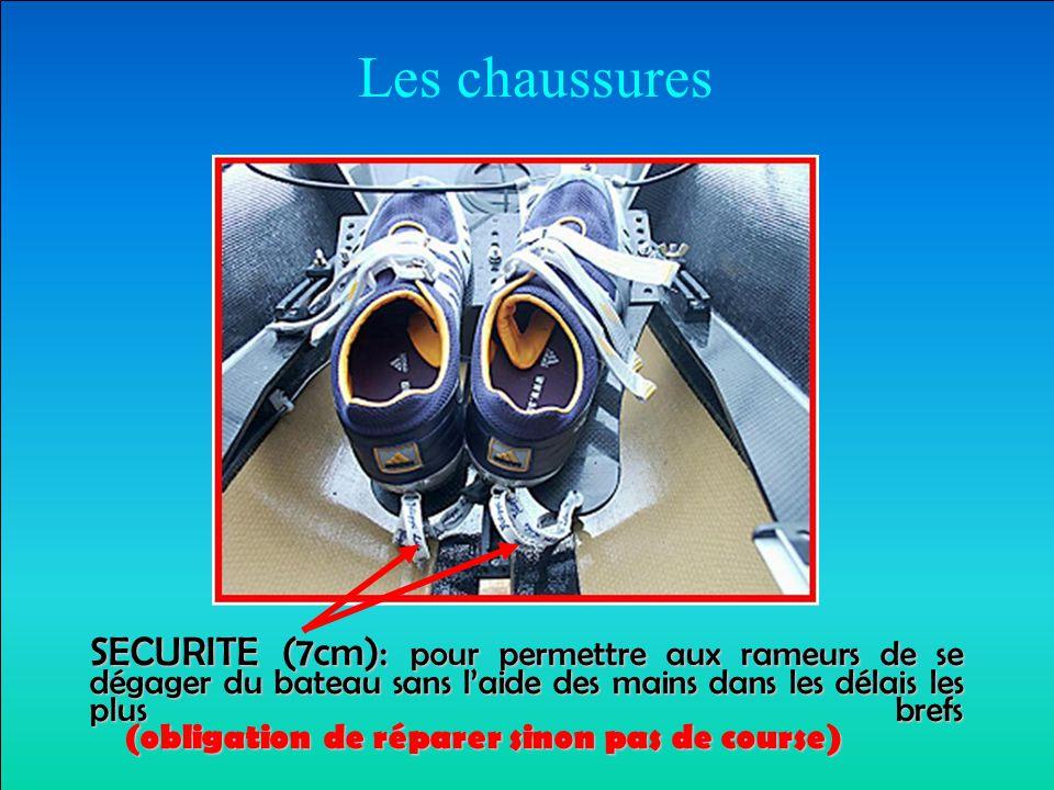 Les chaussures SECURITE (7cm): pour permettre aux rameurs de se dégager du bateau sans l'aide des mains dans les délais les plus brefs (obligation de