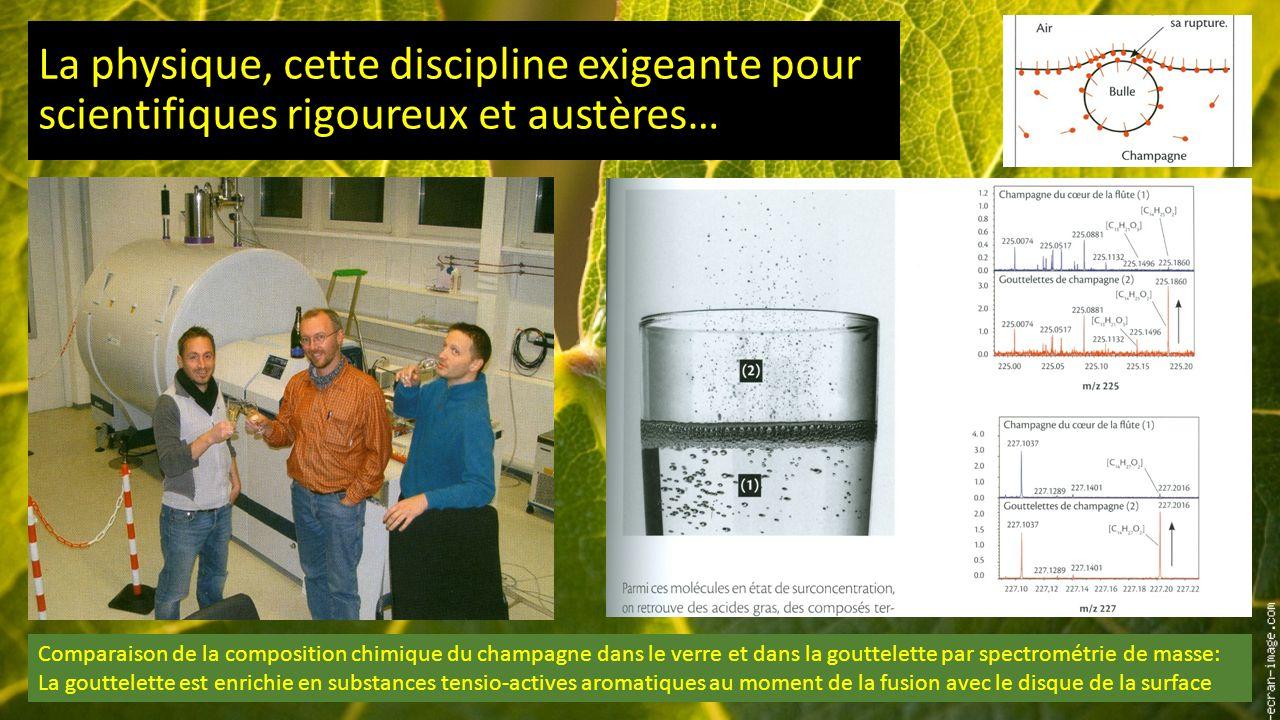 La physique, cette discipline exigeante pour scientifiques rigoureux et austères… Comparaison de la composition chimique du champagne dans le verre et dans la gouttelette par spectrométrie de masse: La gouttelette est enrichie en substances tensio-actives aromatiques au moment de la fusion avec le disque de la surface