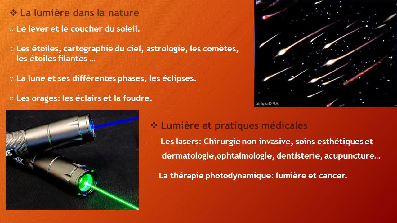 En théâtre  Ombres et lumière sur scène - Théâtre et concerts. - Les ombres chinoises. - Les lasers. - Les spots. Thèmes de recherches divers CDI / T