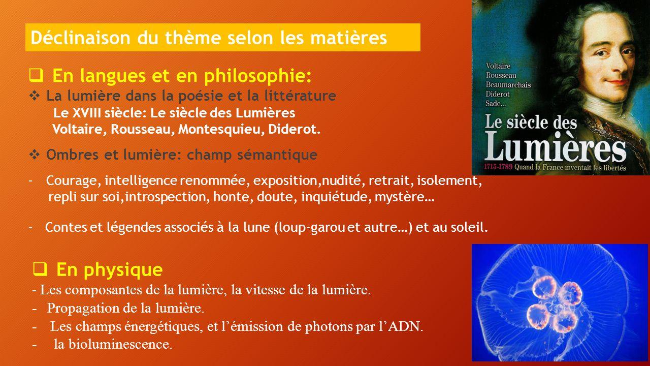 Thèmes de l'Année de la Lumière Science de la lumière Technologie de la lumière Lumière dans la nature Lumière et culture Thèmes transversaux Développ