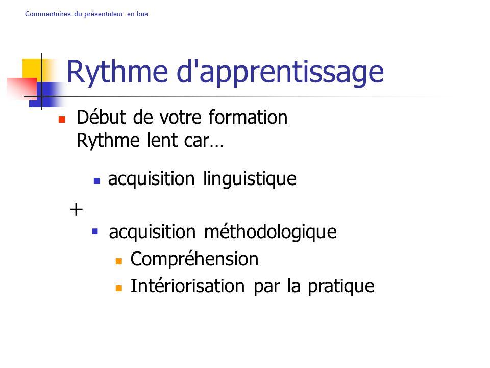 Commentaires du présentateur en bas Début de votre formation Rythme lent car… Rythme d'apprentissage  acquisition méthodologique Compréhension Intéri