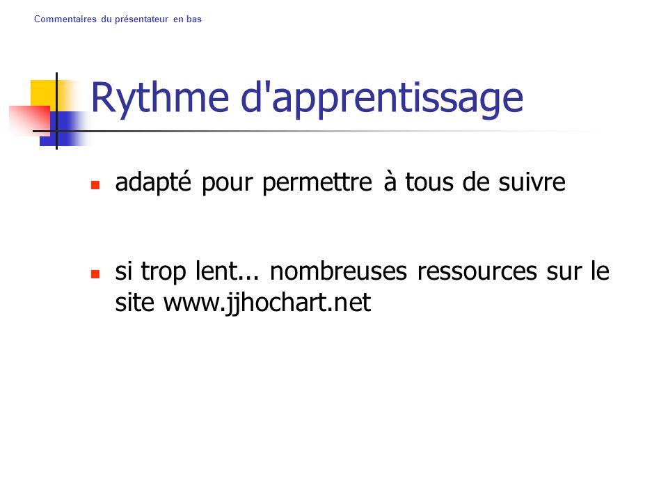 Commentaires du présentateur en bas adapté pour permettre à tous de suivre Rythme d'apprentissage si trop lent... nombreuses ressources sur le site ww