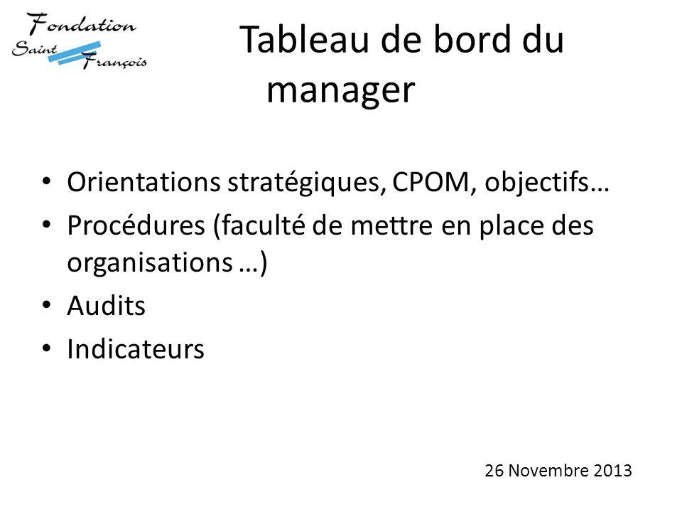 Tableau de bord du manager Orientations stratégiques, CPOM, objectifs… Procédures (faculté de mettre en place des organisations …) Audits Indicateurs