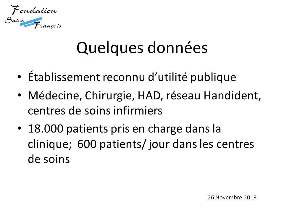 Quelques données Établissement reconnu d'utilité publique Médecine, Chirurgie, HAD, réseau Handident, centres de soins infirmiers 18.000 patients pris en charge dans la clinique; 600 patients/ jour dans les centres de soins 26 Novembre 2013