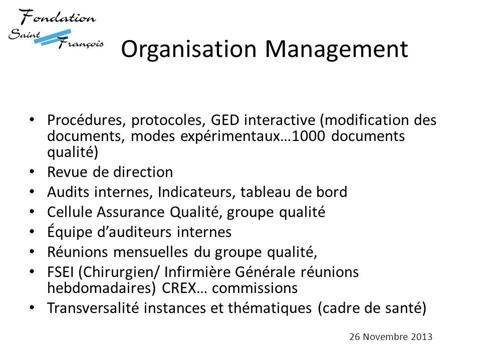Organisation Management Procédures, protocoles, GED interactive (modification des documents, modes expérimentaux…1000 documents qualité) Revue de dire