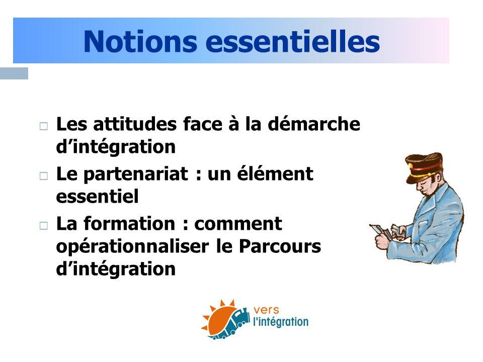  Les attitudes face à la démarche d'intégration  Le partenariat : un élément essentiel  La formation : comment opérationnaliser le Parcours d'intég