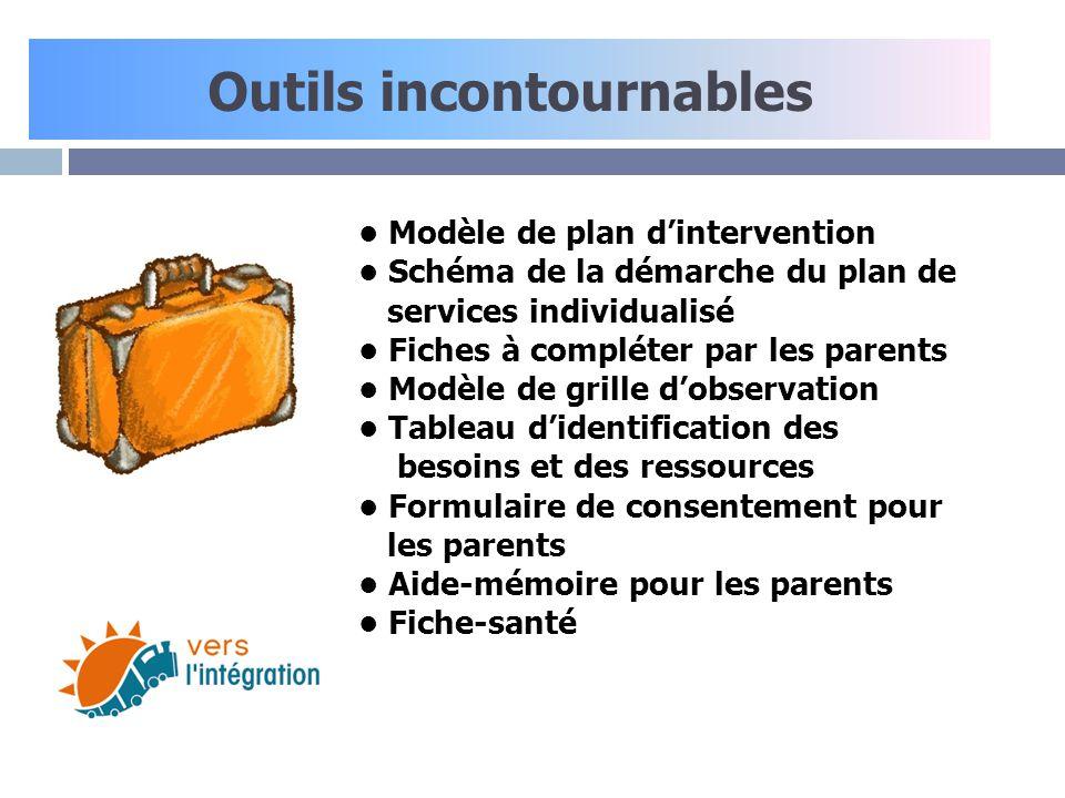 Modèle de plan d'intervention Schéma de la démarche du plan de services individualisé Fiches à compléter par les parents Modèle de grille d'observatio