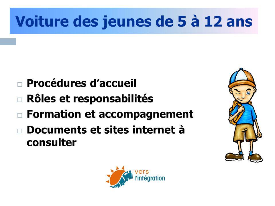  Procédures d'accueil  Rôles et responsabilités  Formation et accompagnement  Documents et sites internet à consulter Voiture des jeunes de 5 à 12
