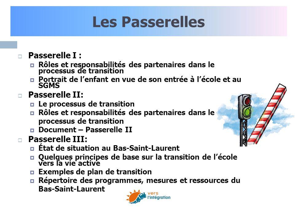  Passerelle I :  Rôles et responsabilités des partenaires dans le processus de transition  Portrait de l'enfant en vue de son entrée à l'école et a