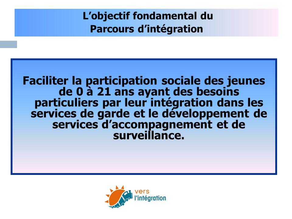 L'objectif fondamental du Parcours d'intégration Faciliter la participation sociale des jeunes de 0 à 21 ans ayant des besoins particuliers par leur i