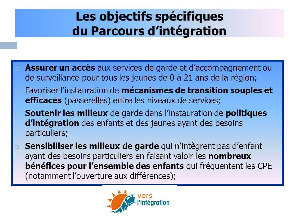 Les objectifs spécifiques du Parcours d'intégration  Assurer un accès aux services de garde et d'accompagnement ou de surveillance pour tous les jeun
