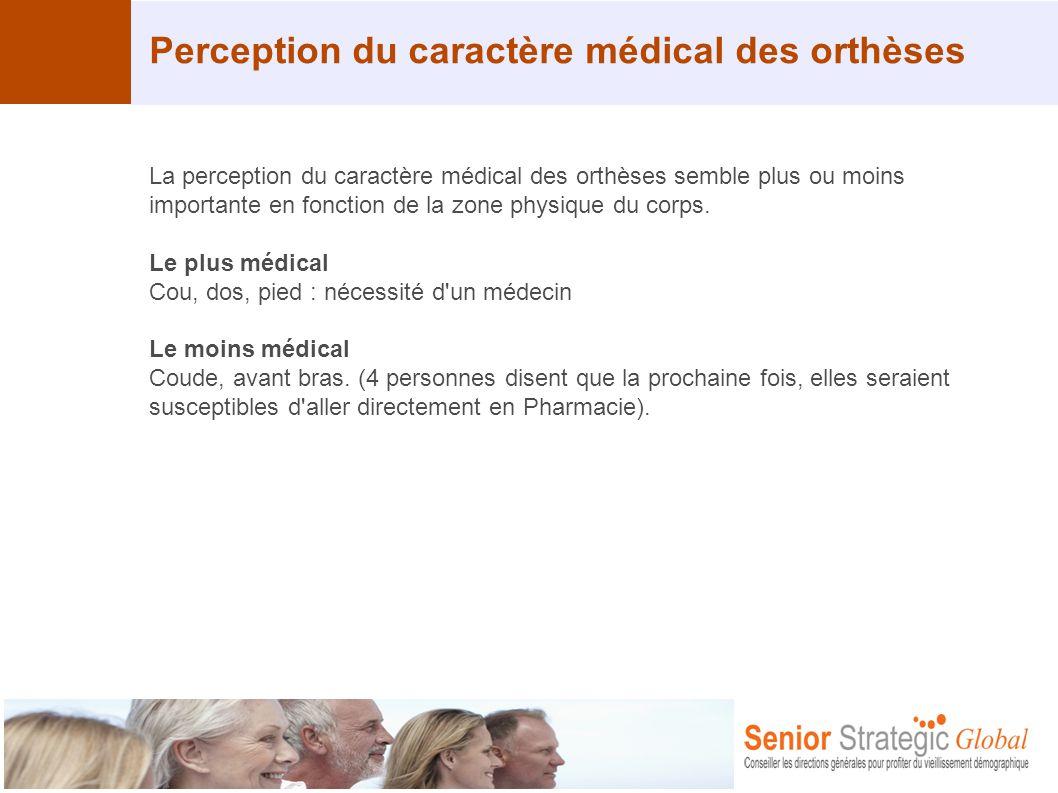 Perception du caractère médical des orthèses La perception du caractère médical des orthèses semble plus ou moins importante en fonction de la zone ph