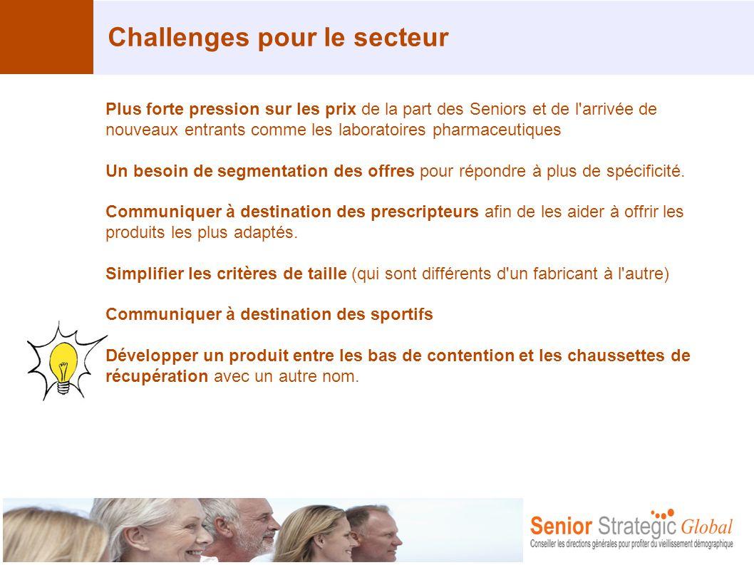 Challenges pour le secteur Plus forte pression sur les prix de la part des Seniors et de l'arrivée de nouveaux entrants comme les laboratoires pharmac
