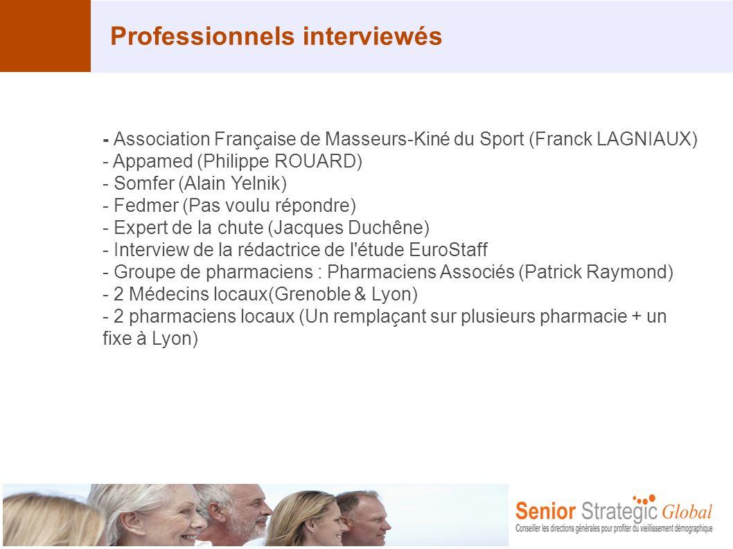 Professionnels interviewés - Association Française de Masseurs-Kiné du Sport (Franck LAGNIAUX) - Appamed (Philippe ROUARD) - Somfer (Alain Yelnik) - F