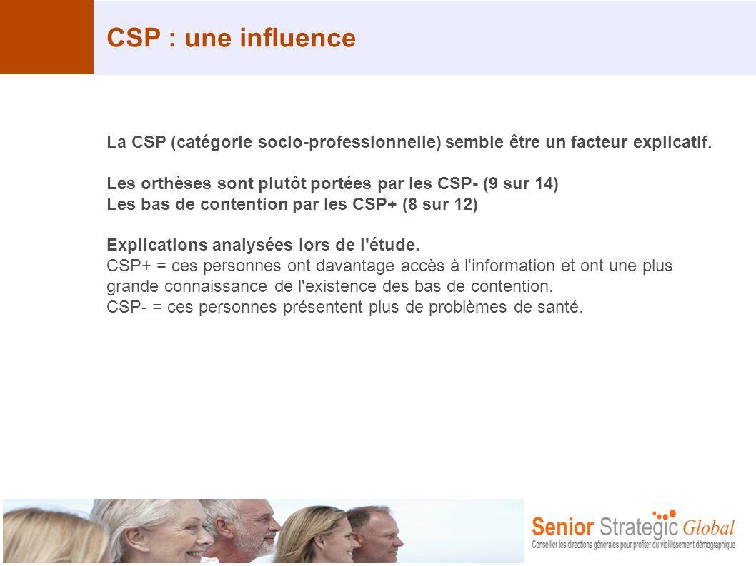 CSP : une influence La CSP (catégorie socio-professionnelle) semble être un facteur explicatif. Les orthèses sont plutôt portées par les CSP- (9 sur 1