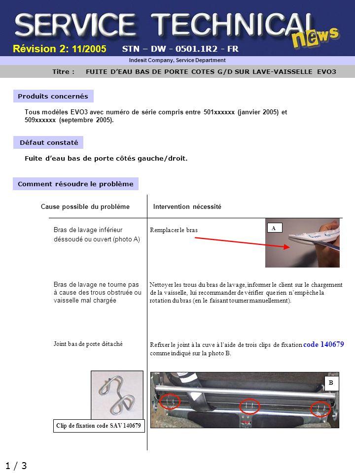 Titre : Produits concernés Défaut constaté Tous modèles EVO3 avec numéro de série compris entre 501xxxxxx (janvier 2005) et 509xxxxxx (septembre 2005).