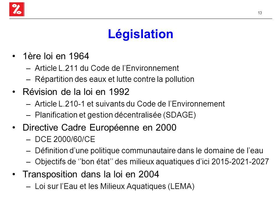 13 Législation 1ère loi en 1964 –Article L.211 du Code de l'Environnement –Répartition des eaux et lutte contre la pollution Révision de la loi en 1992 –Article L.210-1 et suivants du Code de l'Environnement –Planification et gestion décentralisée (SDAGE) Directive Cadre Européenne en 2000 –DCE 2000/60/CE –Définition d'une politique communautaire dans le domaine de l'eau –Objectifs de ''bon état'' des milieux aquatiques d'ici 2015-2021-2027 Transposition dans la loi en 2004 –Loi sur l'Eau et les Milieux Aquatiques (LEMA)