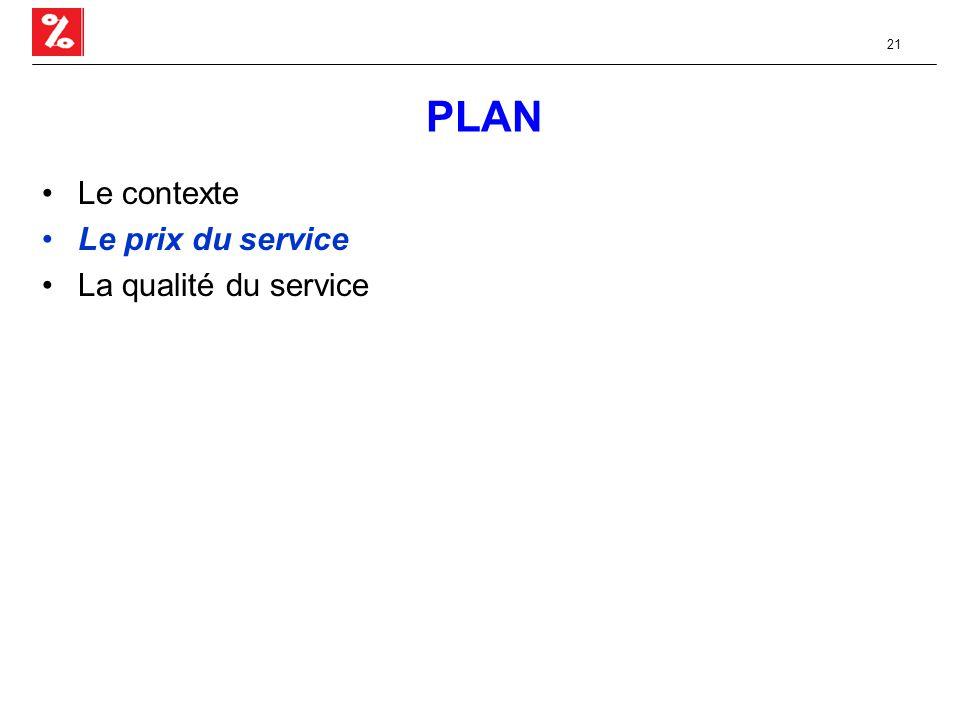 21 PLAN Le contexte Le prix du service La qualité du service