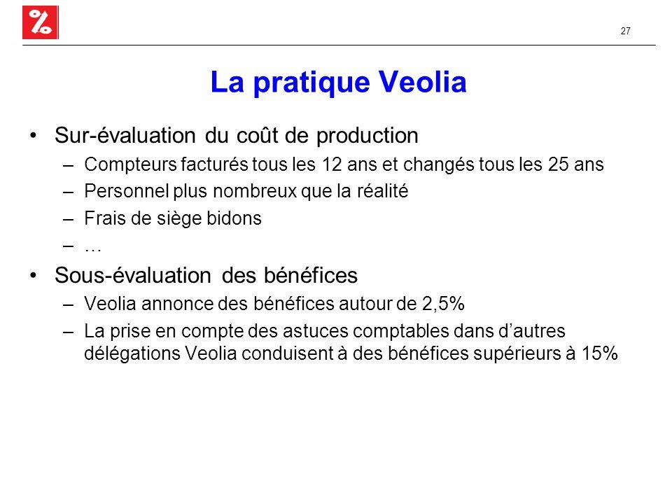 27 La pratique Veolia Sur-évaluation du coût de production –Compteurs facturés tous les 12 ans et changés tous les 25 ans –Personnel plus nombreux que la réalité –Frais de siège bidons –… Sous-évaluation des bénéfices –Veolia annonce des bénéfices autour de 2,5% –La prise en compte des astuces comptables dans d'autres délégations Veolia conduisent à des bénéfices supérieurs à 15%