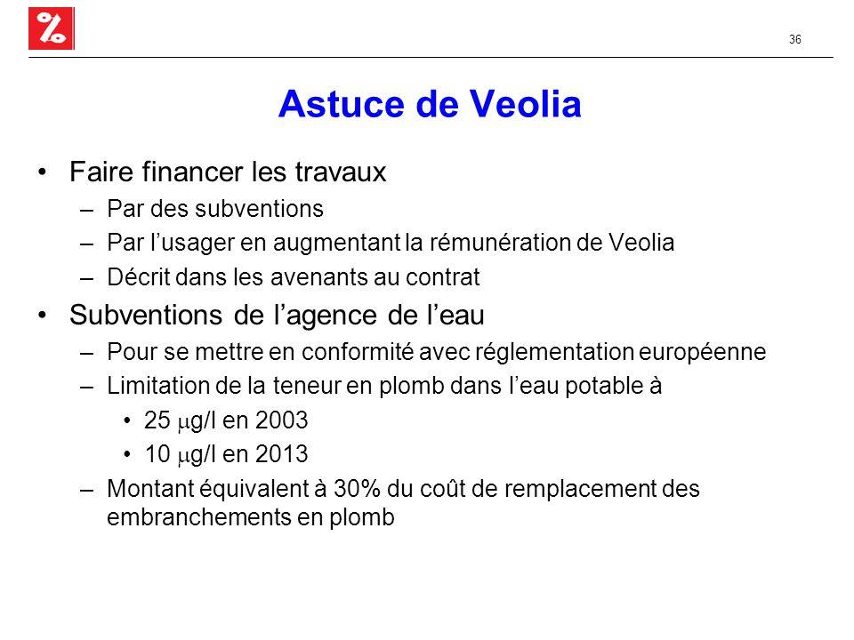 36 Astuce de Veolia Faire financer les travaux –Par des subventions –Par l'usager en augmentant la rémunération de Veolia –Décrit dans les avenants au contrat Subventions de l'agence de l'eau –Pour se mettre en conformité avec réglementation européenne –Limitation de la teneur en plomb dans l'eau potable à 25  g/l en 2003 10  g/l en 2013 –Montant équivalent à 30% du coût de remplacement des embranchements en plomb