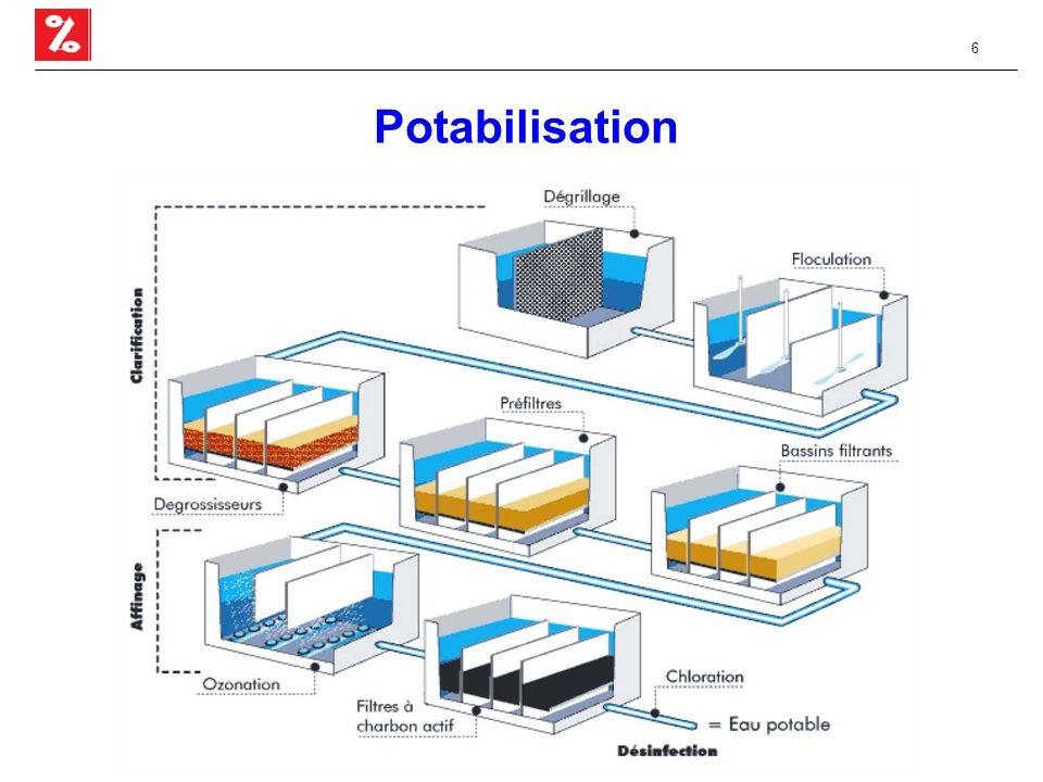 6 Potabilisation