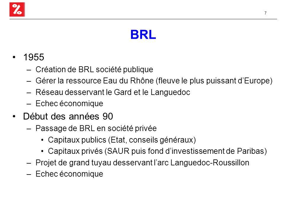8 BRL (suite) Janvier 2008 –La région LR reprend la participation de l'Etat –Projet Aqua domitia Artère hydraulique de 15 m3/s Montpellier – Aude – P.O.