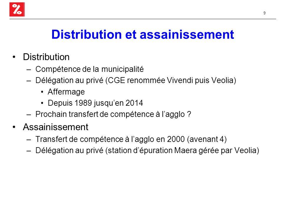 9 Distribution et assainissement Distribution –Compétence de la municipalité –Délégation au privé (CGE renommée Vivendi puis Veolia) Affermage Depuis 1989 jusqu'en 2014 –Prochain transfert de compétence à l'agglo .