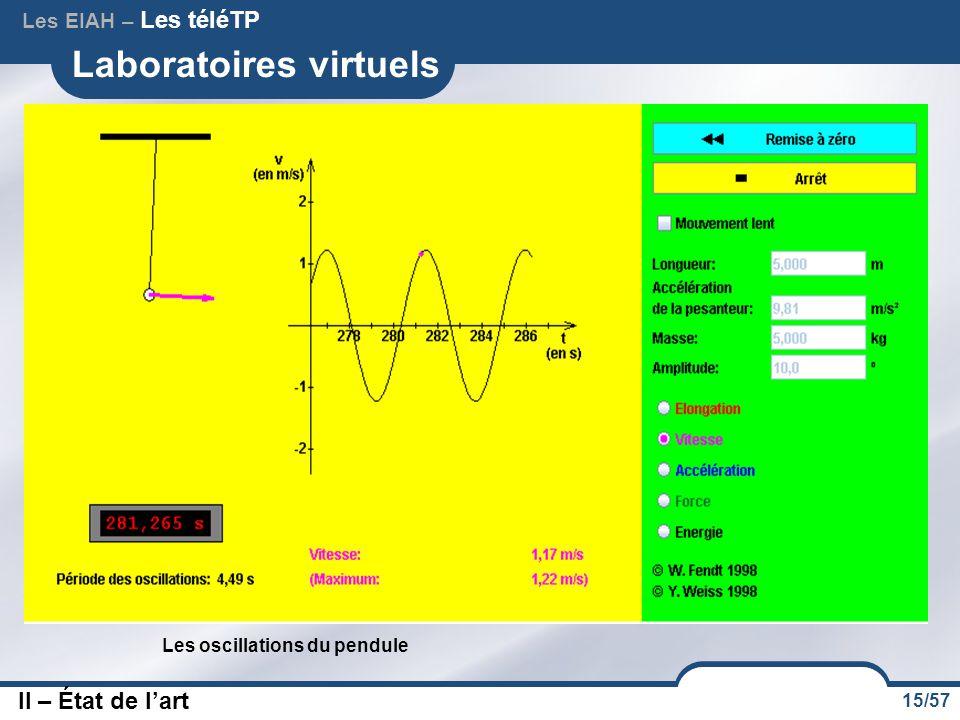15/57 Laboratoires virtuels Les oscillations du pendule II – État de l'art Les EIAH – Les téléTP