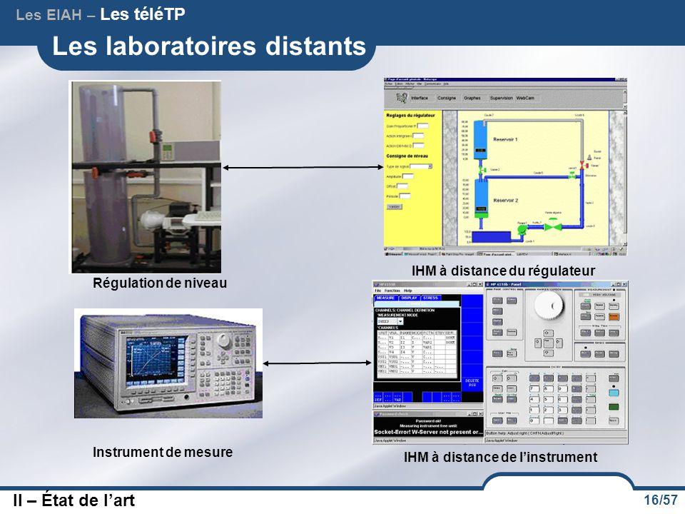 16/57 Régulation de niveau Instrument de mesure IHM à distance du régulateur IHM à distance de l'instrument Les laboratoires distants II – État de l'art Les EIAH – Les téléTP