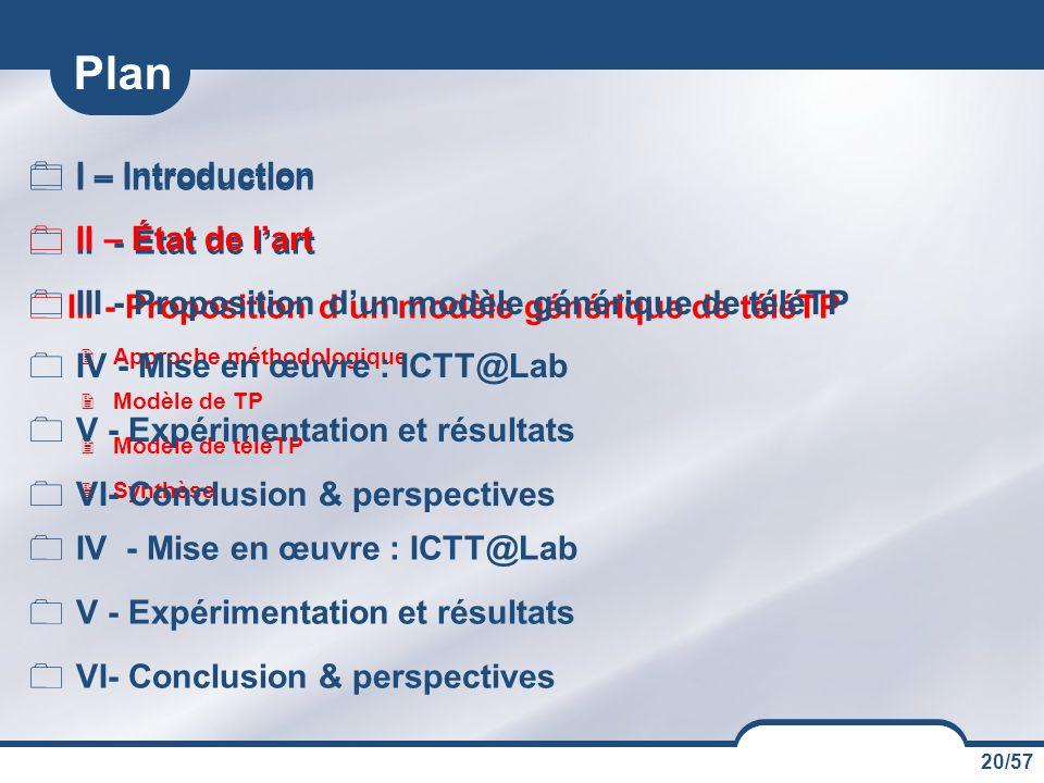 20/57 Plan  I – Introduction  II - État de l'art  III - Proposition d'un modèle générique de téléTP  Approche méthodologique  Modèle de TP  Modè