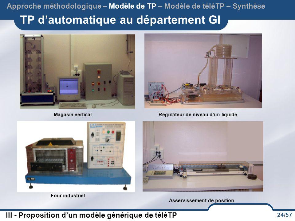 24/57 TP d'automatique au département GI Approche méthodologique – Modèle de TP – Modèle de téléTP – Synthèse Magasin verticalRégulateur de niveau d'u