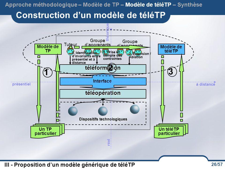 26/57 Construction d'un modèle de téléTP Approche méthodologique – Modèle de TP – Modèle de téléTP – Synthèsetéléopération Dispositifs technologiques III - Proposition d'un modèle générique de téléTP téléformation Tuteur Groupe d'apprenants Interface Modèle de TP 1 présentiel 5.