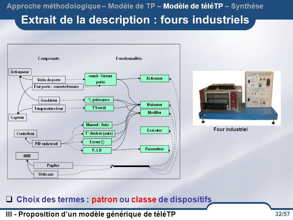 32/57 Extrait de la description : fours industriels  Choix des termes : patron ou classe de dispositifs Approche méthodologique – Modèle de TP – Modè