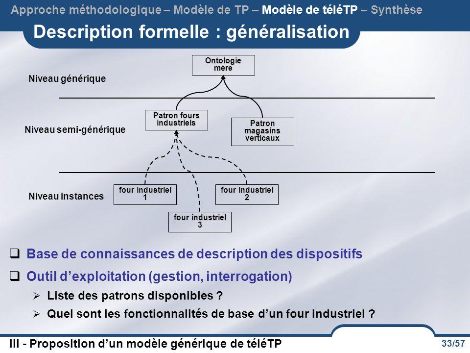 33/57 Description formelle : généralisation  Base de connaissances de description des dispositifs  Outil d'exploitation (gestion, interrogation)  Liste des patrons disponibles .