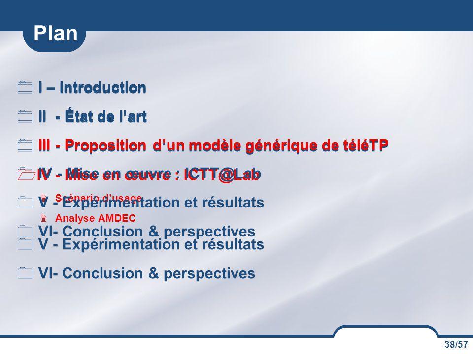 38/57 Plan  I – Introduction  II - État de l'art  III - Proposition d'un modèle générique de téléTP  IV - Mise en œuvre : ICTT@Lab  Scénario d'us
