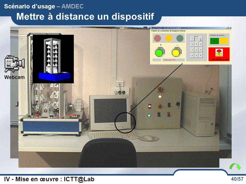 40/57 Mettre à distance un dispositif Scénario d'usage – AMDEC Webcam IV - Mise en œuvre : ICTT@Lab