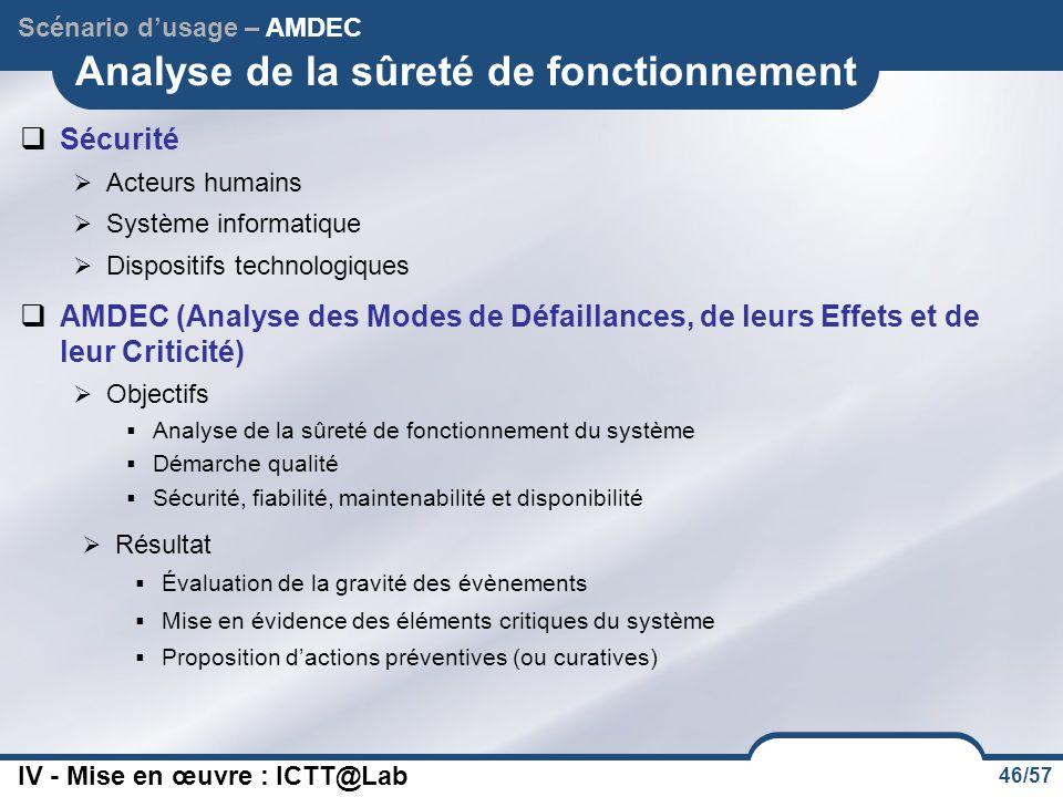46/57 Analyse de la sûreté de fonctionnement  Sécurité  Acteurs humains  Système informatique  Dispositifs technologiques Scénario d'usage – AMDEC