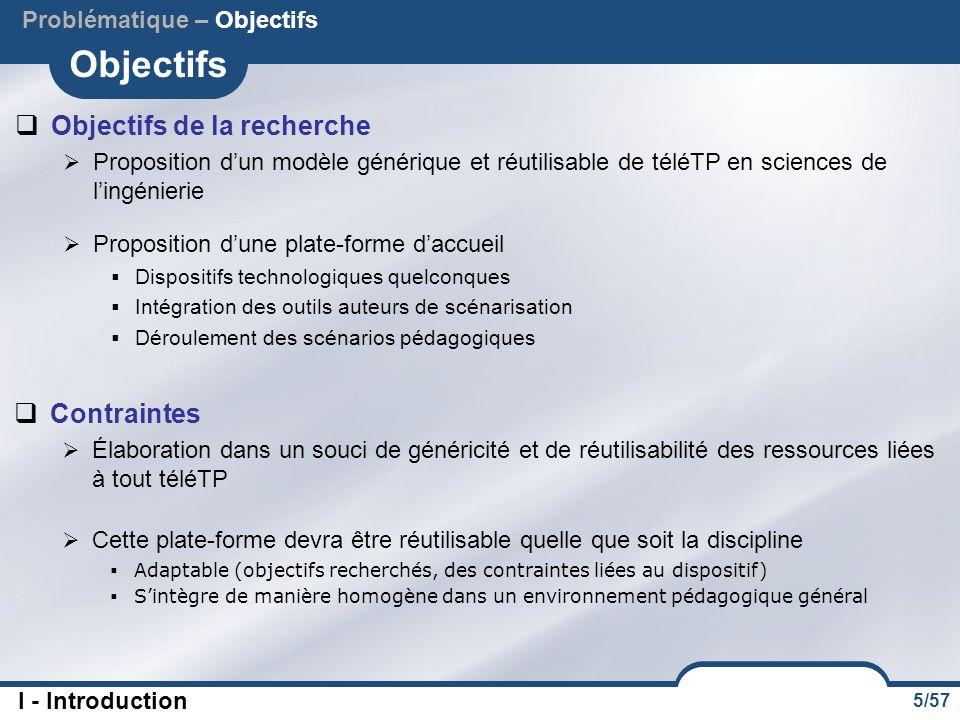 5/57 Objectifs Problématique – Objectifs  Objectifs de la recherche  Proposition d'un modèle générique et réutilisable de téléTP en sciences de l'in