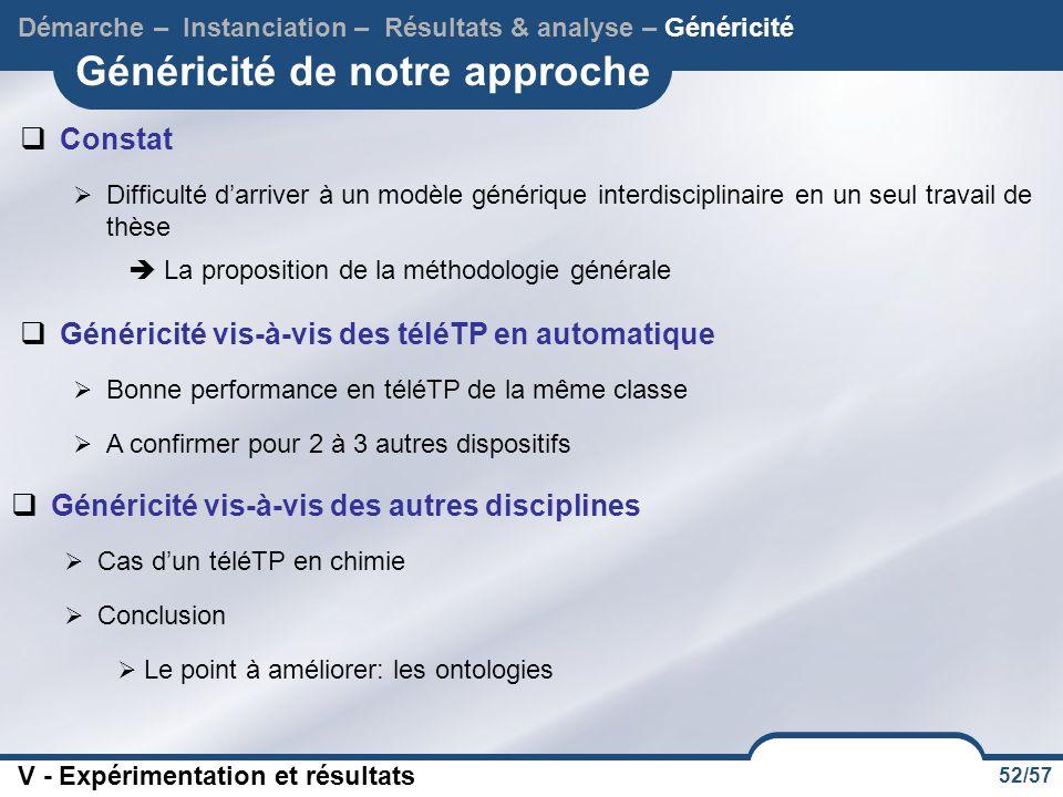 52/57 Généricité de notre approche  Constat  Difficulté d'arriver à un modèle générique interdisciplinaire en un seul travail de thèse Démarche – In