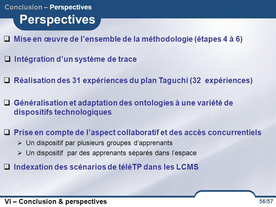 56/57 Perspectives Conclusion – Perspectives  Mise en œuvre de l'ensemble de la méthodologie (étapes 4 à 6) VI – Conclusion & perspectives  Réalisat