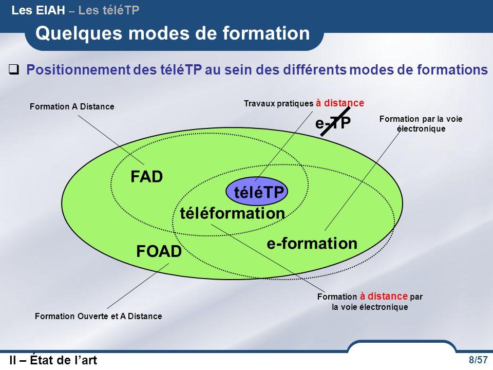 8/57 FOAD Formation Ouverte et A Distance FAD Formation A Distance Quelques modes de formation Les EIAH – Les téléTP  Positionnement des téléTP au se