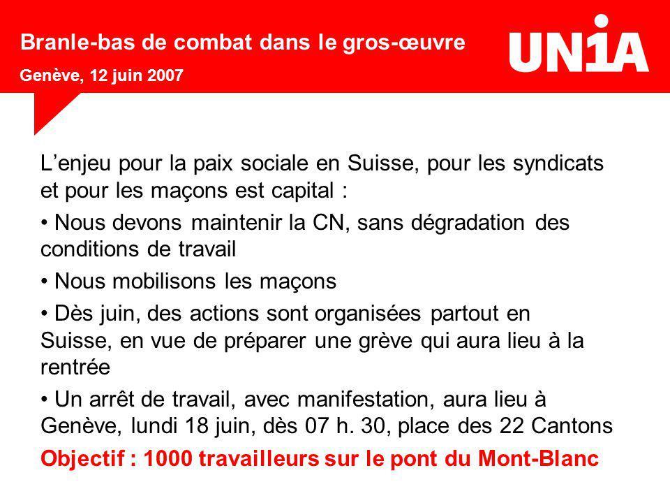 L'enjeu pour la paix sociale en Suisse, pour les syndicats et pour les maçons est capital : Nous devons maintenir la CN, sans dégradation des conditio