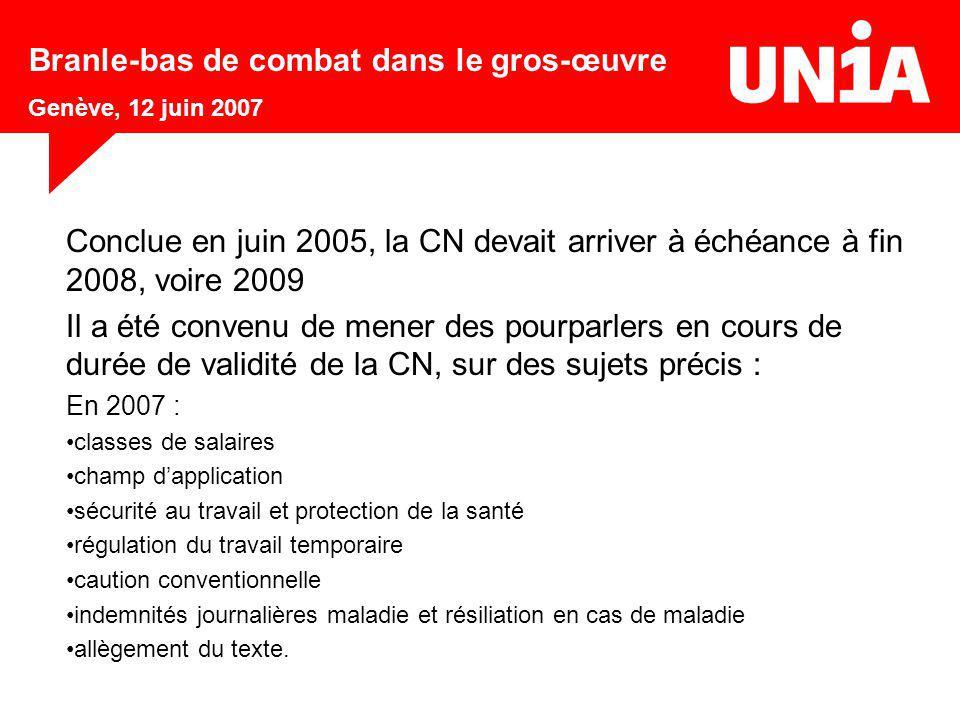 Conclue en juin 2005, la CN devait arriver à échéance à fin 2008, voire 2009 Il a été convenu de mener des pourparlers en cours de durée de validité d