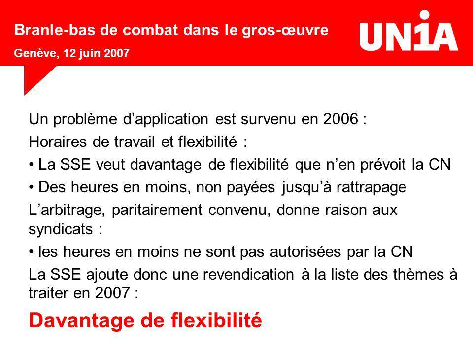 Un problème d'application est survenu en 2006 : Horaires de travail et flexibilité : La SSE veut davantage de flexibilité que n'en prévoit la CN Des h