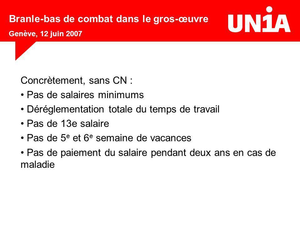 Concrètement, sans CN : Pas de salaires minimums Déréglementation totale du temps de travail Pas de 13e salaire Pas de 5 e et 6 e semaine de vacances