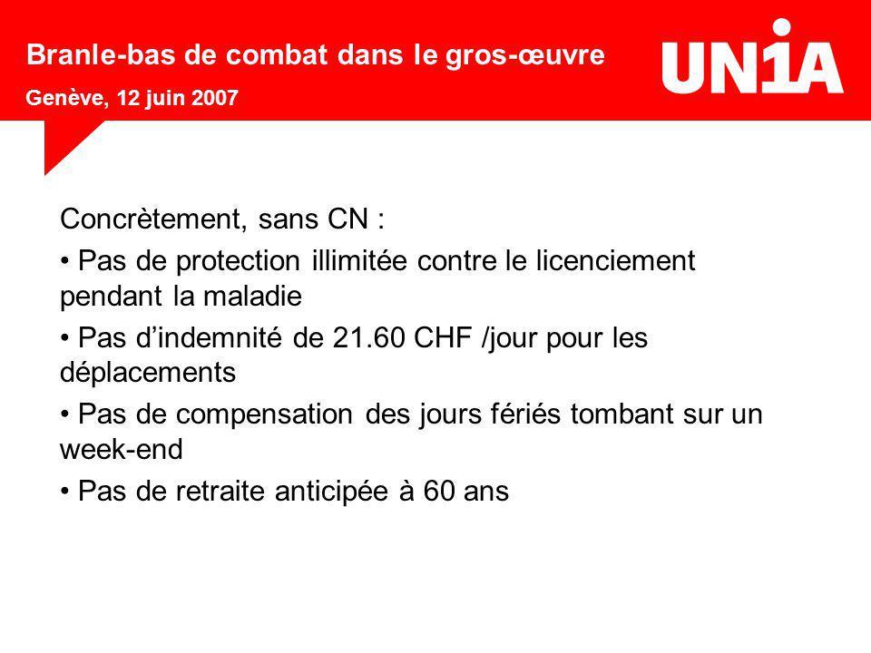 Branle-bas de combat dans le gros-œuvre Genève, 12 juin 2007 Concrètement, sans CN : Pas de protection illimitée contre le licenciement pendant la mal