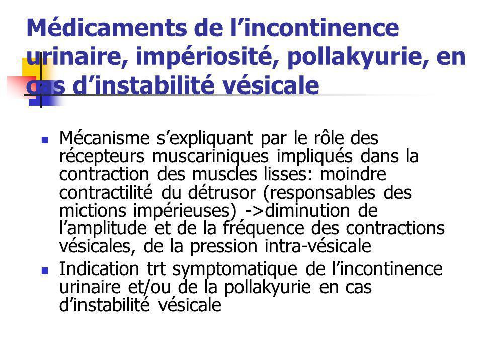 Médicaments de l'incontinence urinaire, impériosité, pollakyurie, en cas d'instabilité vésicale Mécanisme s'expliquant par le rôle des récepteurs musc