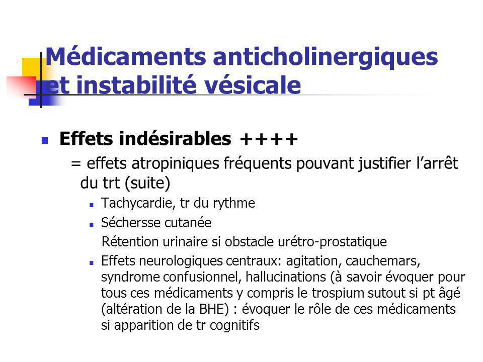 Médicaments anticholinergiques et instabilité vésicale Effets indésirables ++++ = effets atropiniques fréquents pouvant justifier l'arrêt du trt (suit