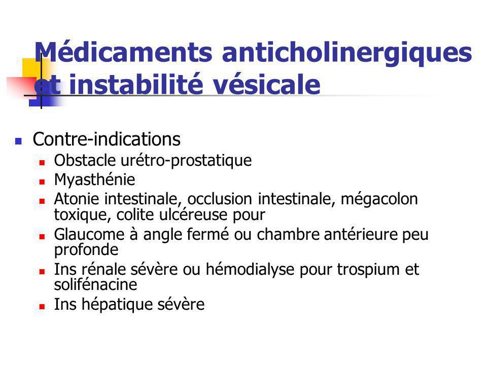 Médicaments anticholinergiques et instabilité vésicale Contre-indications Obstacle urétro-prostatique Myasthénie Atonie intestinale, occlusion intesti