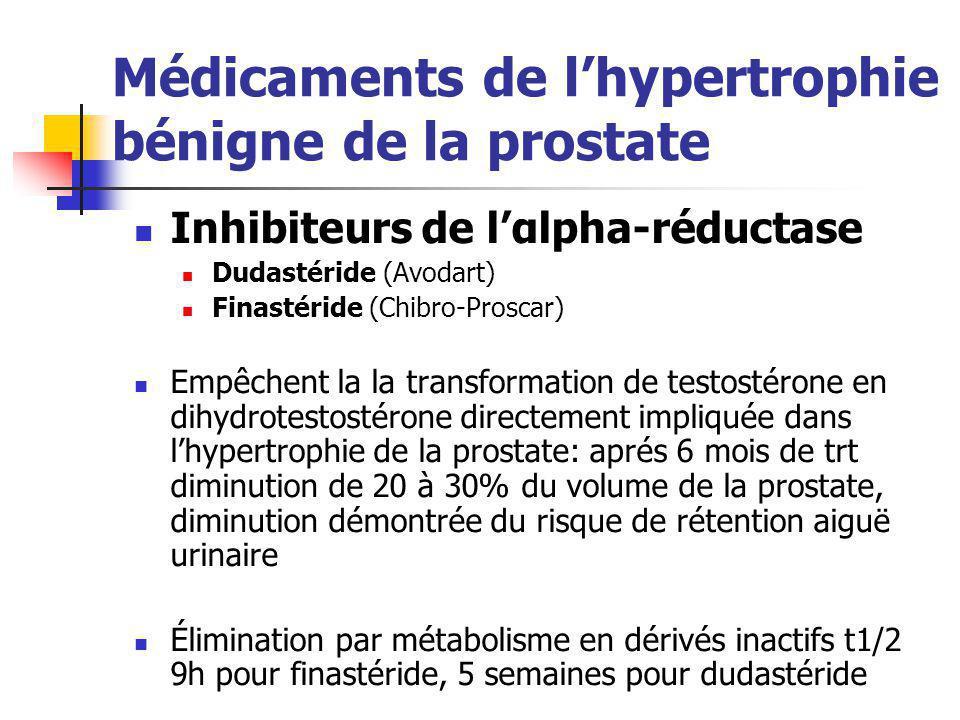 Médicaments de l'hypertrophie bénigne de la prostate Inhibiteurs de l'αlpha-réductase Dudastéride (Avodart) Finastéride (Chibro-Proscar) Empêchent la